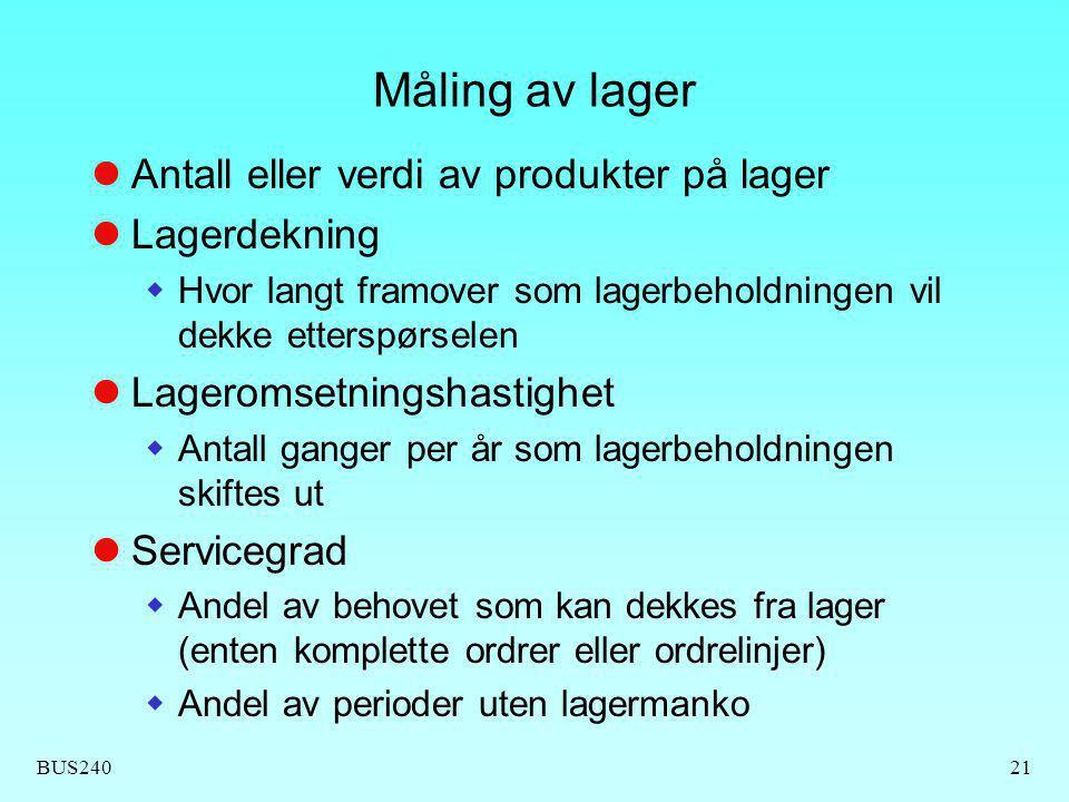 Måling av lager Antall eller verdi av produkter på lager Lagerdekning