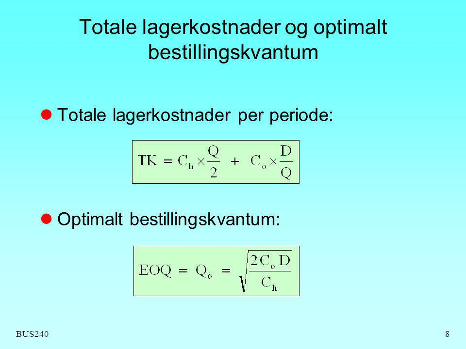 Totale lagerkostnader og optimalt bestillingskvantum