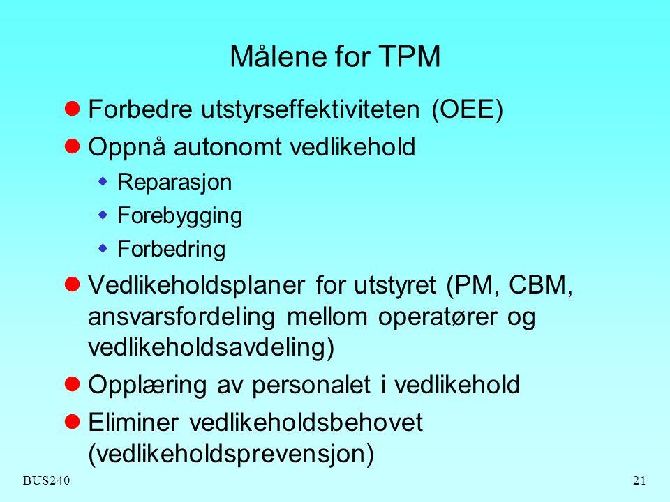 Målene for TPM Forbedre utstyrseffektiviteten (OEE)