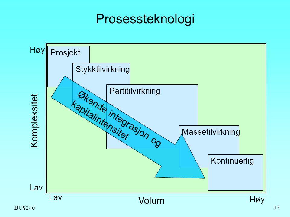 OM 08: Process Technology