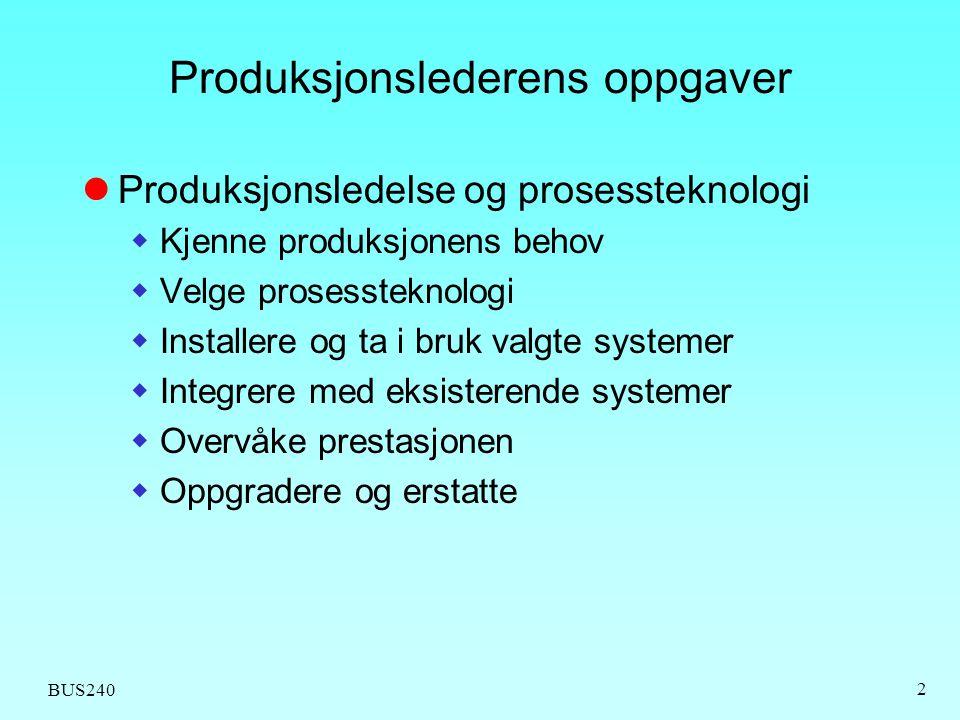 Produksjonslederens oppgaver