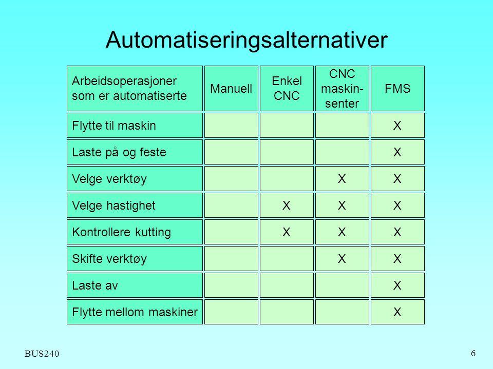 Automatiseringsalternativer