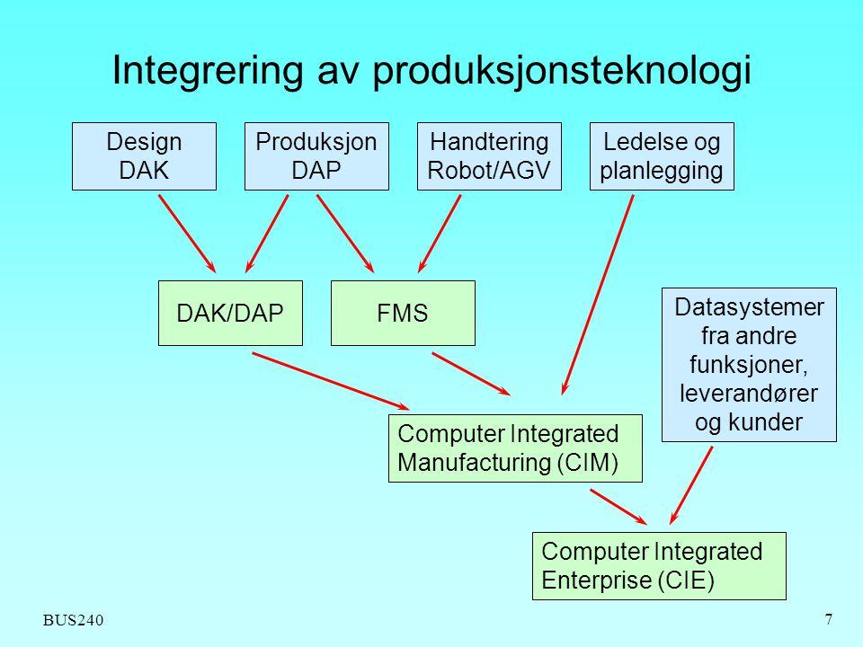 Integrering av produksjonsteknologi