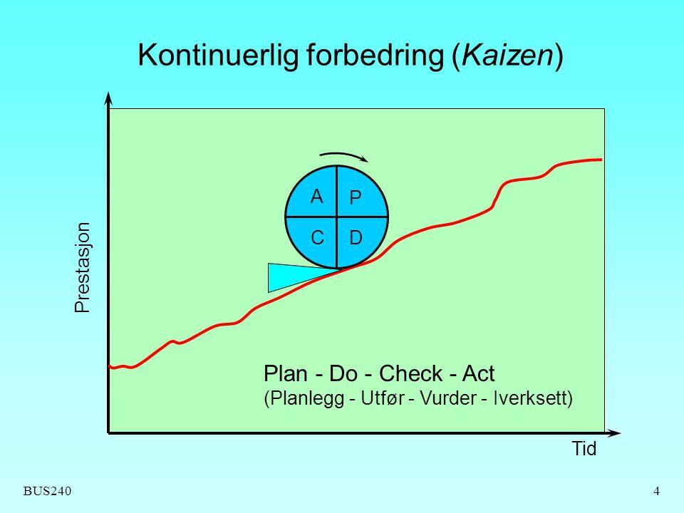 Kontinuerlig forbedring (Kaizen)