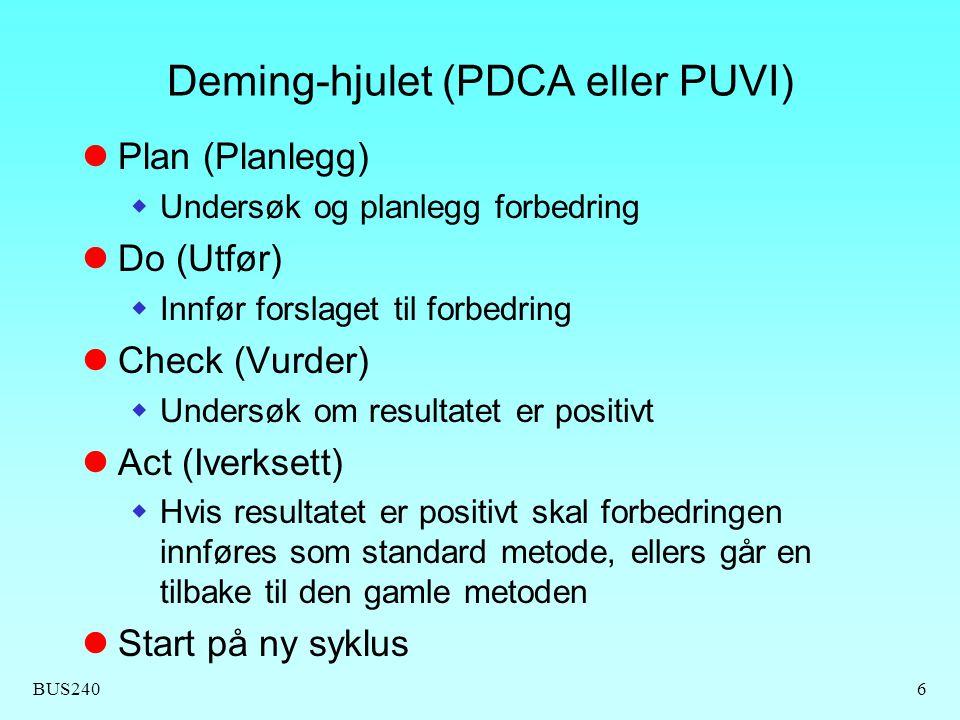Deming-hjulet (PDCA eller PUVI)