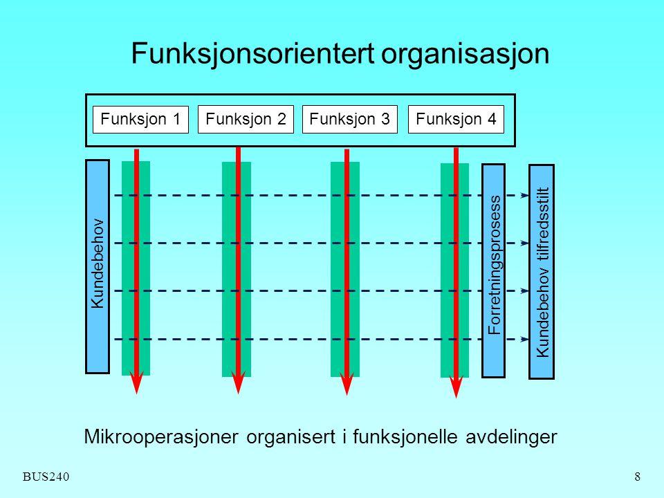 Funksjonsorientert organisasjon