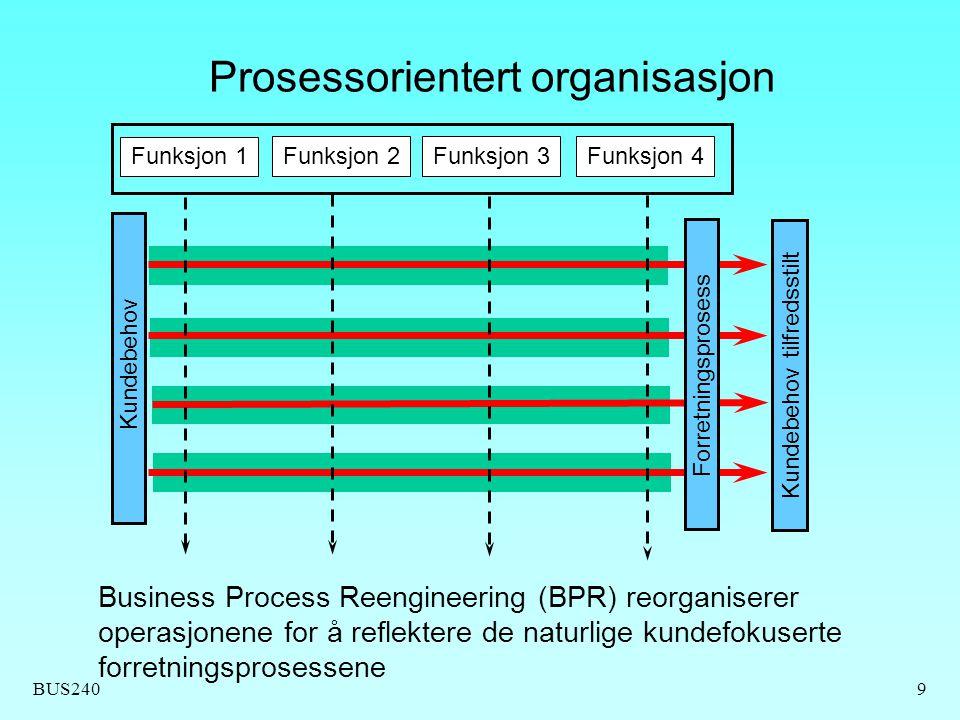Prosessorientert organisasjon