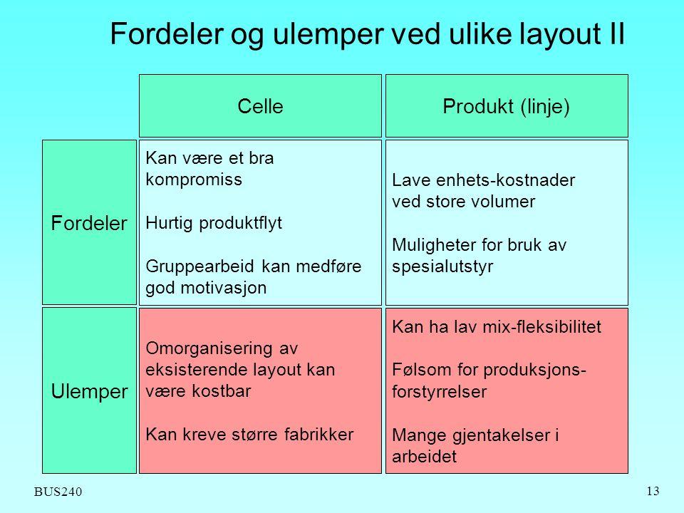 Fordeler og ulemper ved ulike layout II
