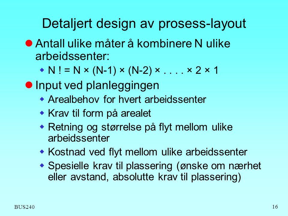 Detaljert design av prosess-layout