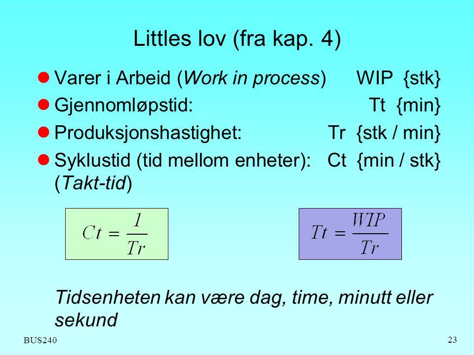 Littles lov (fra kap. 4) Varer i Arbeid (Work in process) WIP {stk}