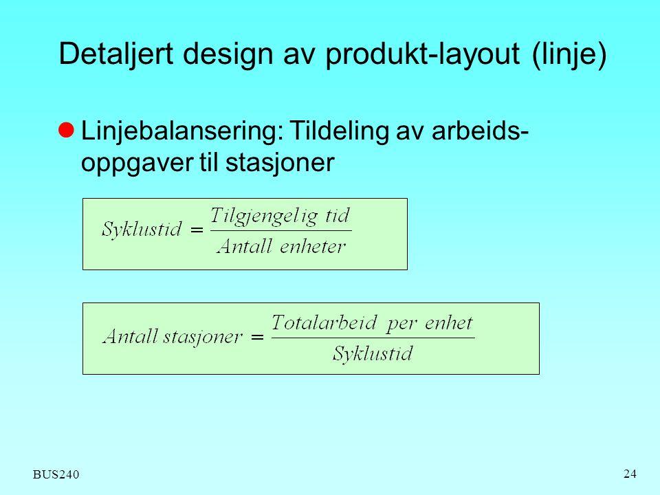 Detaljert design av produkt-layout (linje)