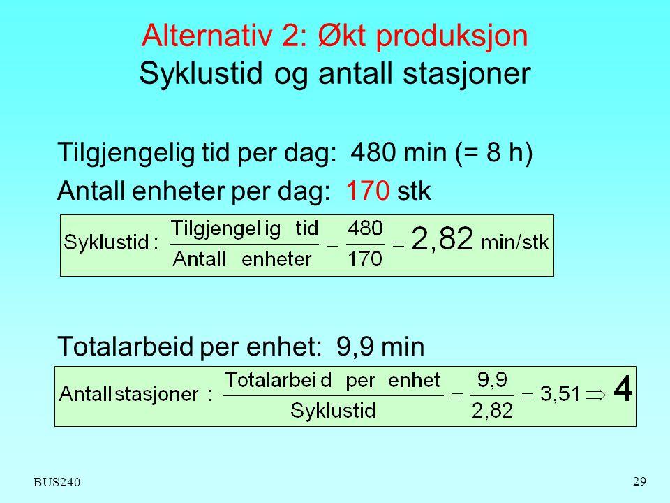 Alternativ 2: Økt produksjon Syklustid og antall stasjoner