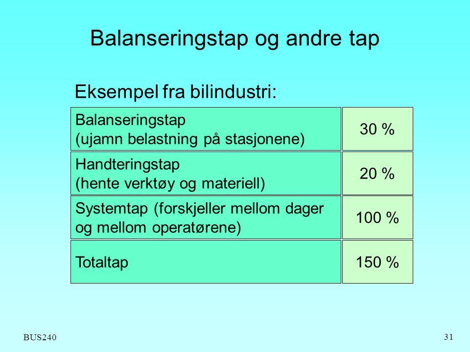 Balanseringstap og andre tap