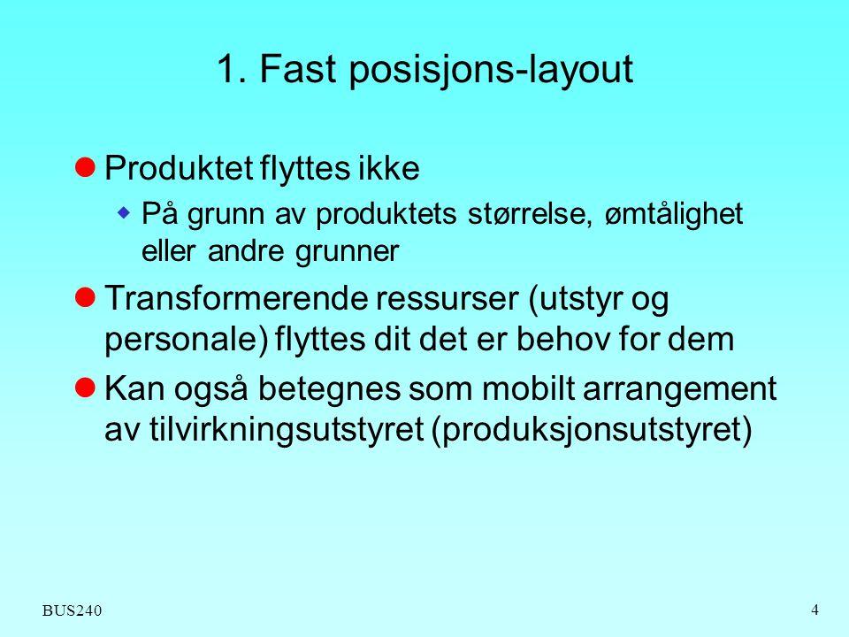 1. Fast posisjons-layout