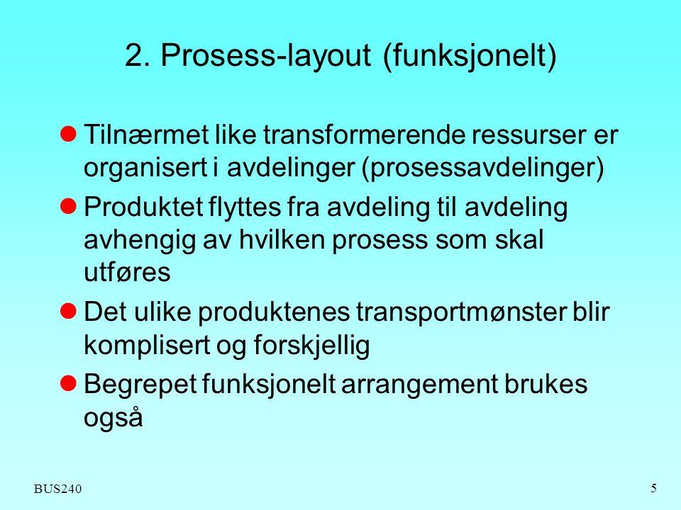2. Prosess-layout (funksjonelt)