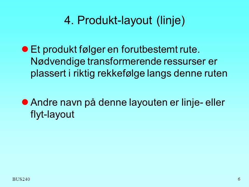 4. Produkt-layout (linje)