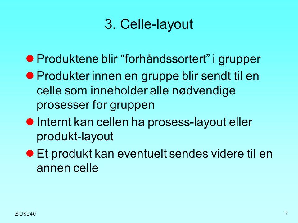 3. Celle-layout Produktene blir forhåndssortert i grupper