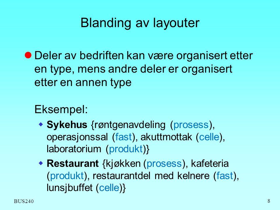 Blanding av layouter Deler av bedriften kan være organisert etter en type, mens andre deler er organisert etter en annen type Eksempel:
