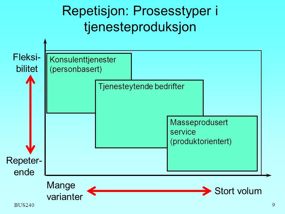 Repetisjon: Prosesstyper i tjenesteproduksjon