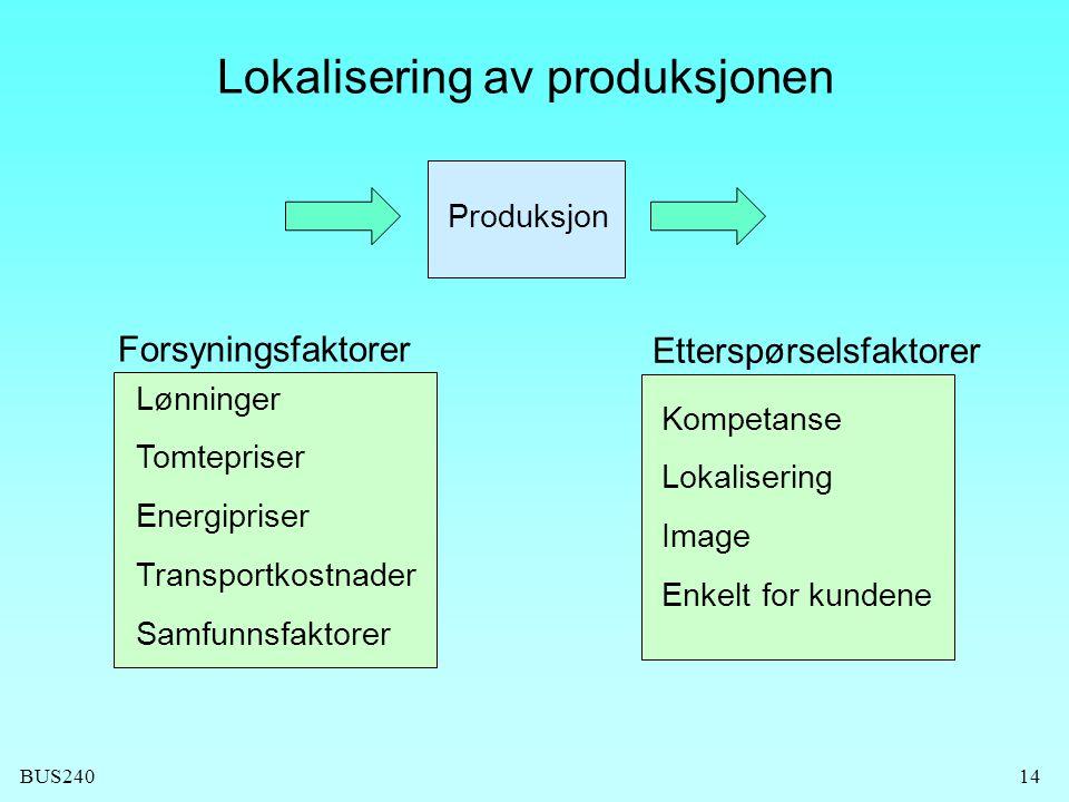 Lokalisering av produksjonen