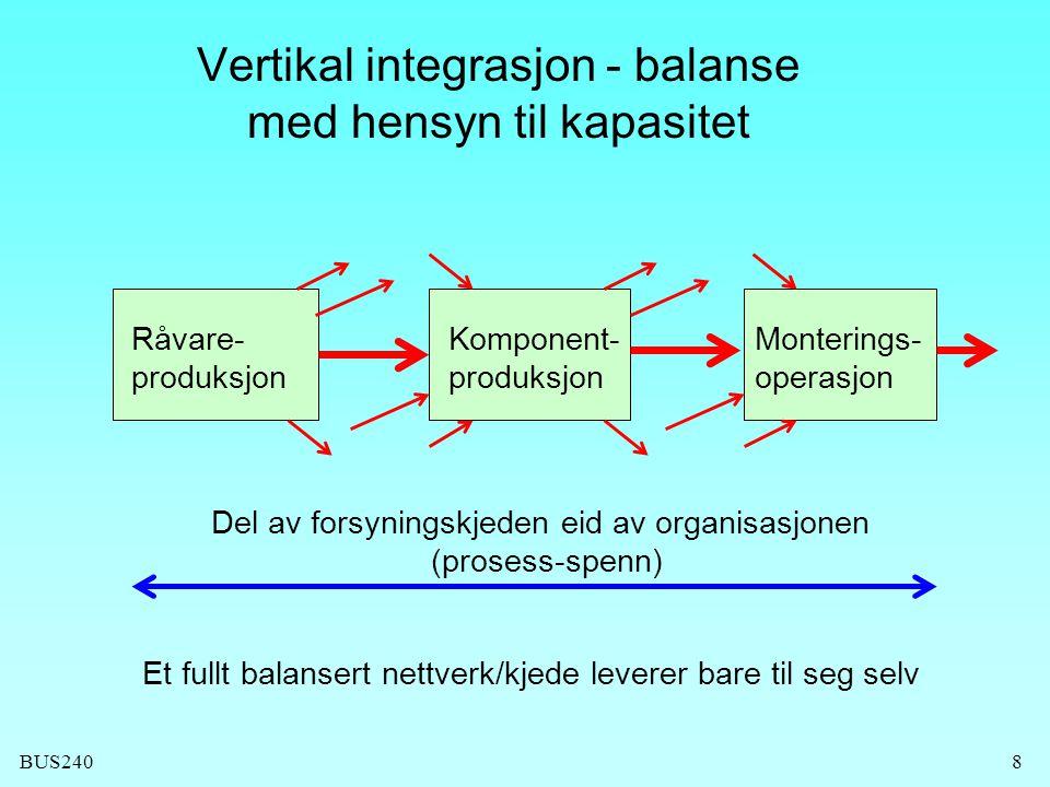 Vertikal integrasjon - balanse med hensyn til kapasitet