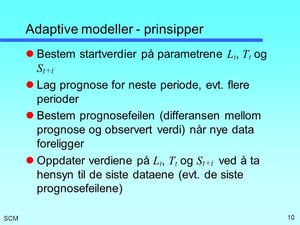 Adaptive modeller - prinsipper