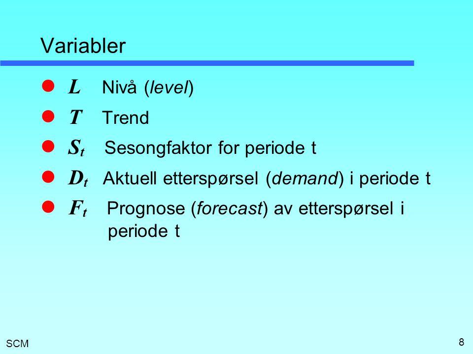 Variabler L Nivå (level) T Trend. St Sesongfaktor for periode t. Dt Aktuell etterspørsel (demand) i periode t.