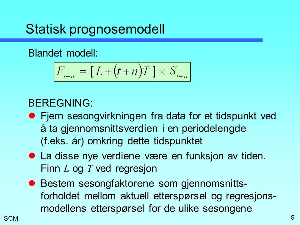 Statisk prognosemodell
