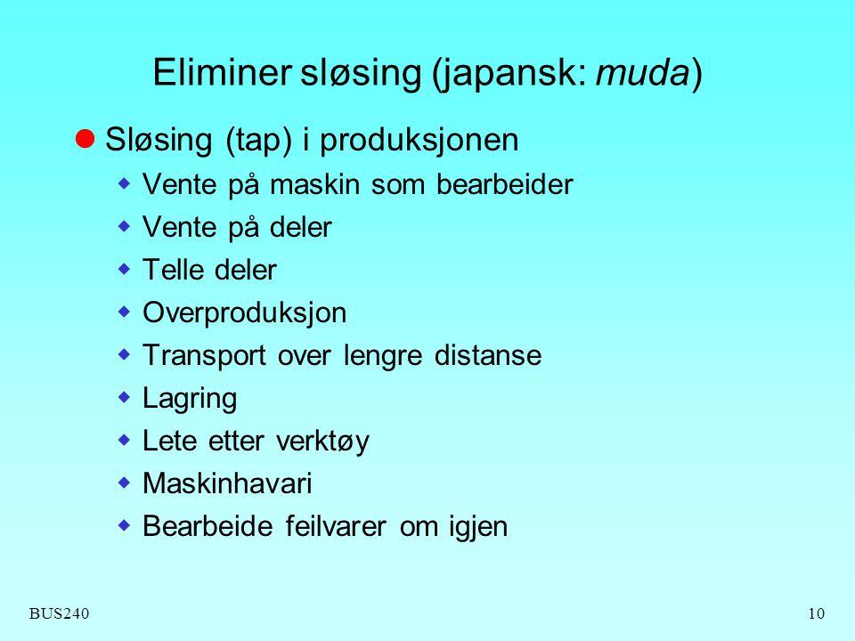 Eliminer sløsing (japansk: muda)