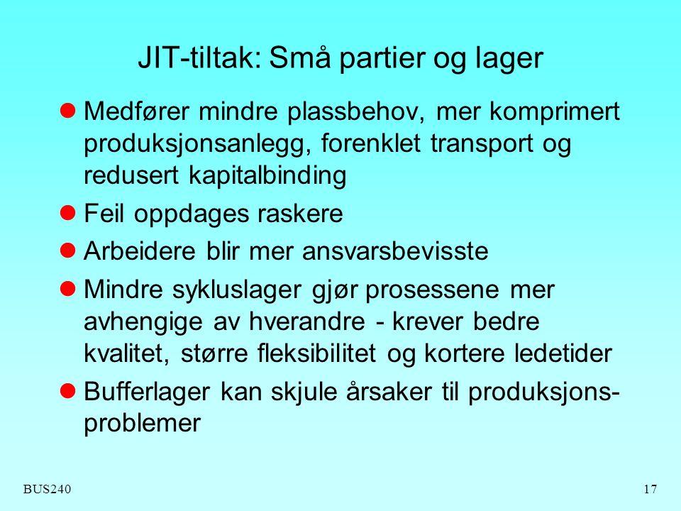 JIT-tiltak: Små partier og lager