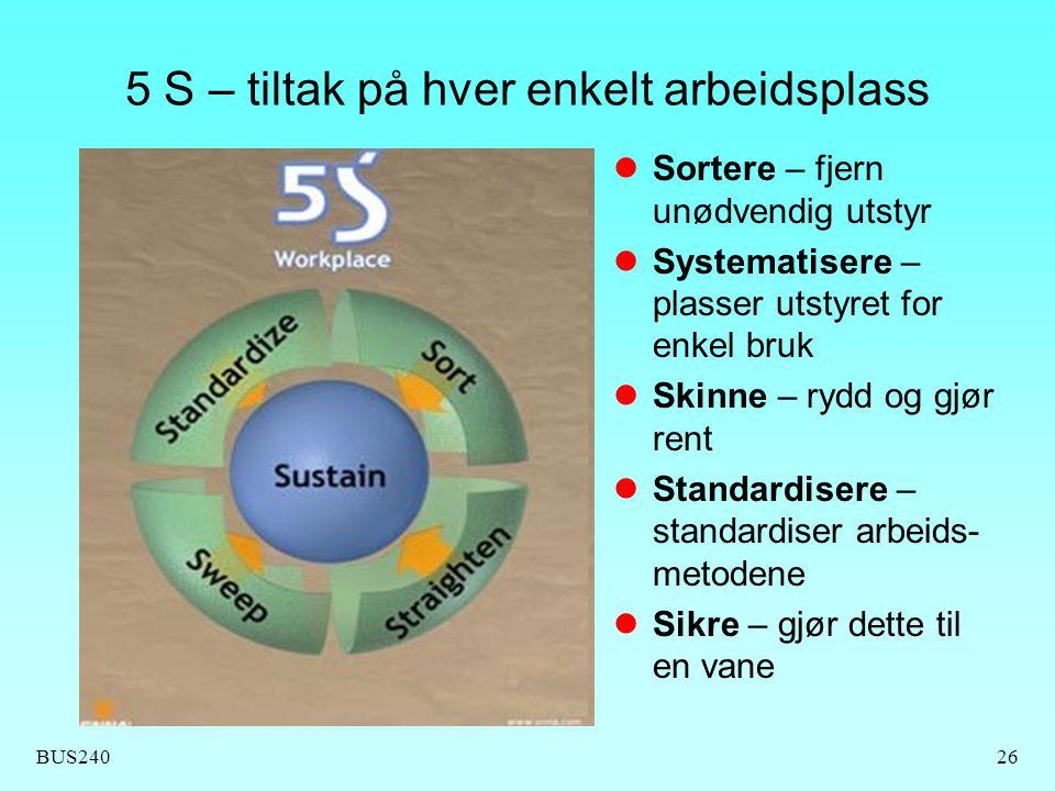 5 S – tiltak på hver enkelt arbeidsplass