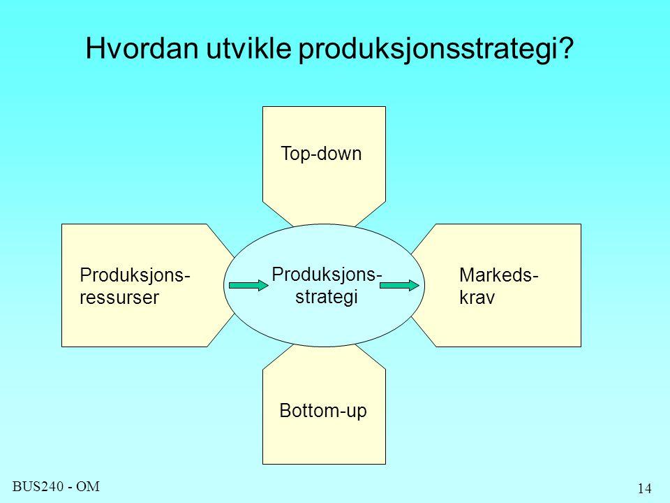 Hvordan utvikle produksjonsstrategi