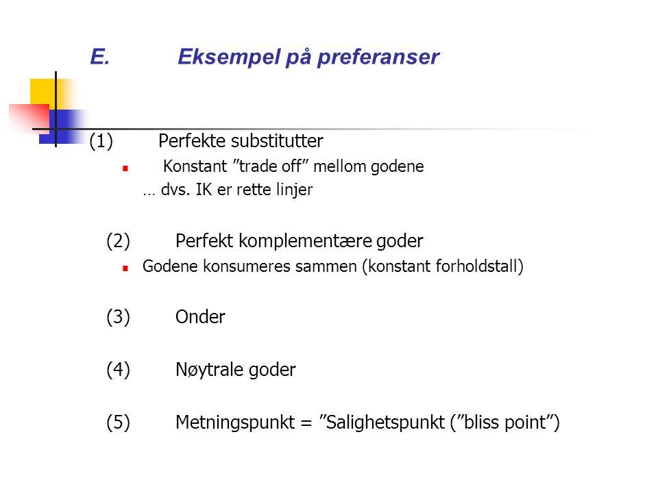 E. Eksempel på preferanser