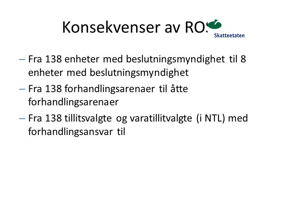 Konsekvenser av ROS 1 Fra 138 enheter med beslutningsmyndighet til 8 enheter med beslutningsmyndighet.