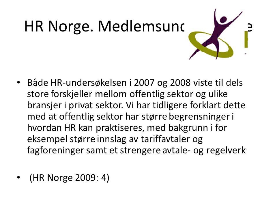 HR Norge. Medlemsundersøkelse