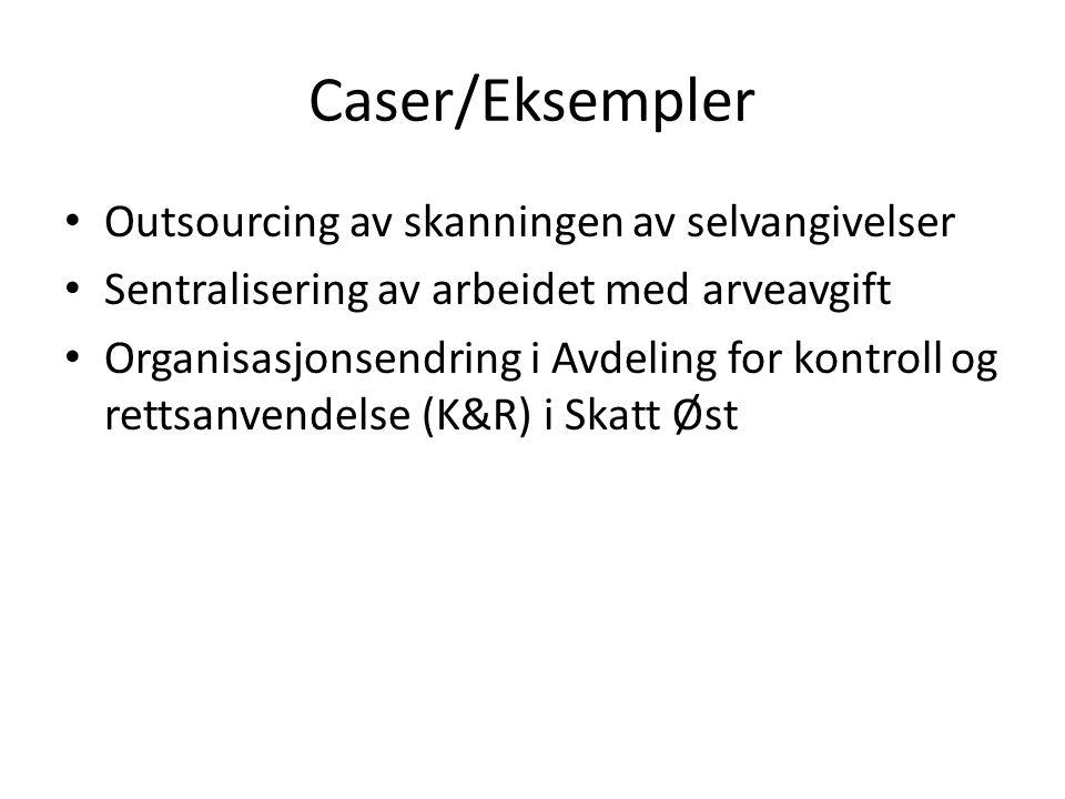Caser/Eksempler Outsourcing av skanningen av selvangivelser