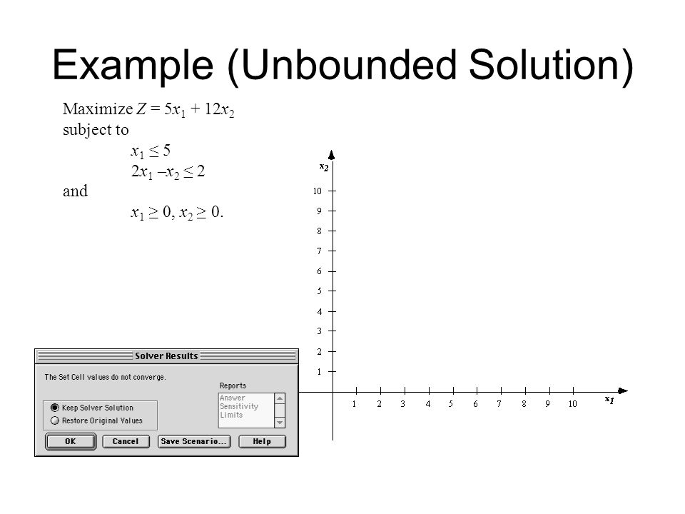 Example (Unbounded Solution)