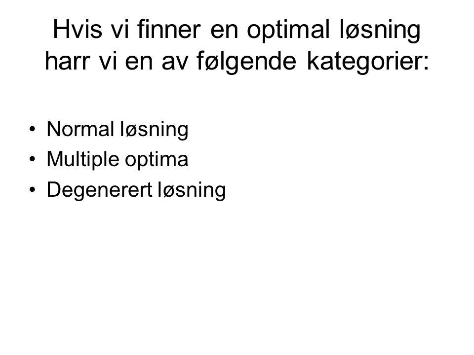 Hvis vi finner en optimal løsning harr vi en av følgende kategorier: