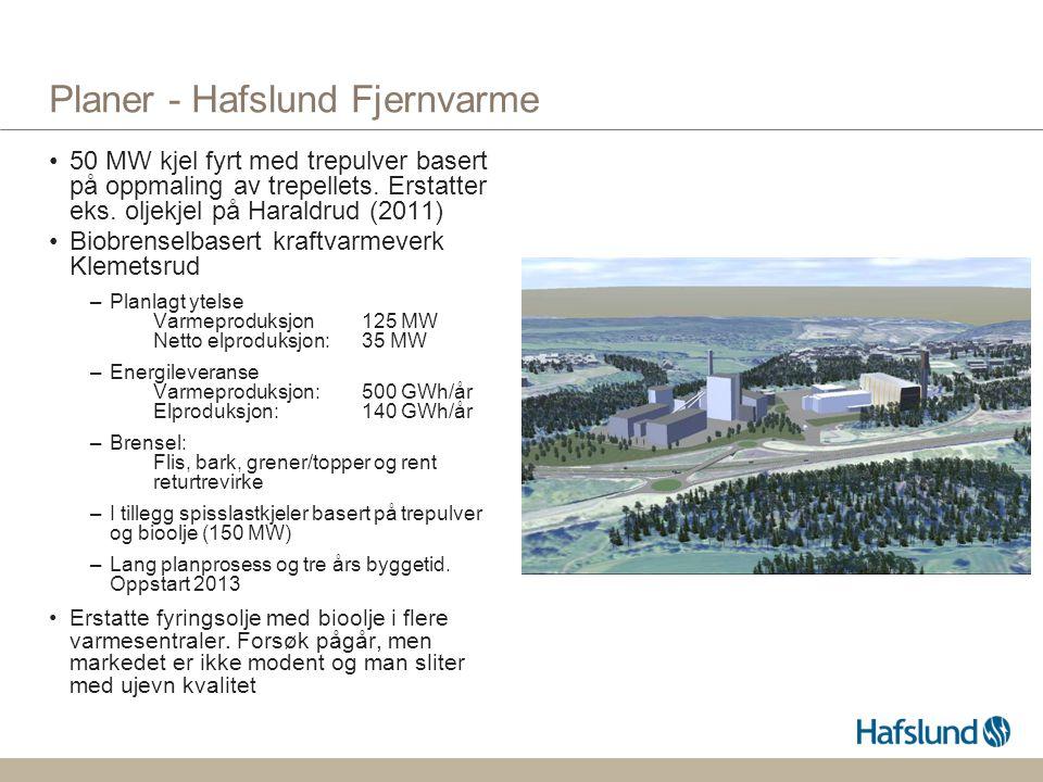 Planer - Hafslund Fjernvarme