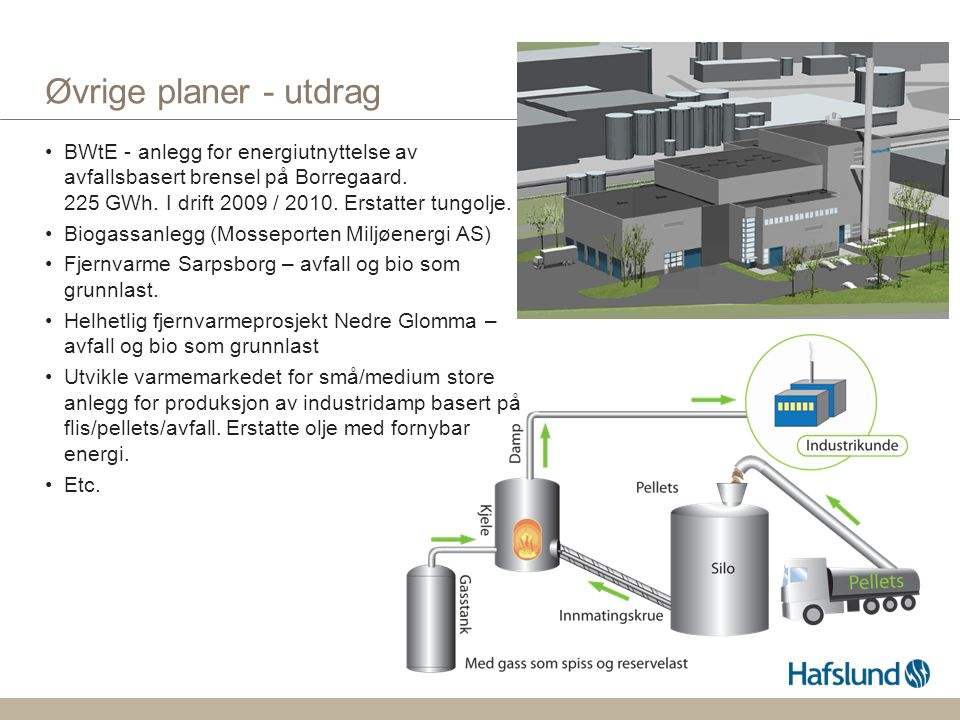 Øvrige planer - utdrag BWtE - anlegg for energiutnyttelse av avfallsbasert brensel på Borregaard. 225 GWh. I drift 2009 / 2010. Erstatter tungolje.