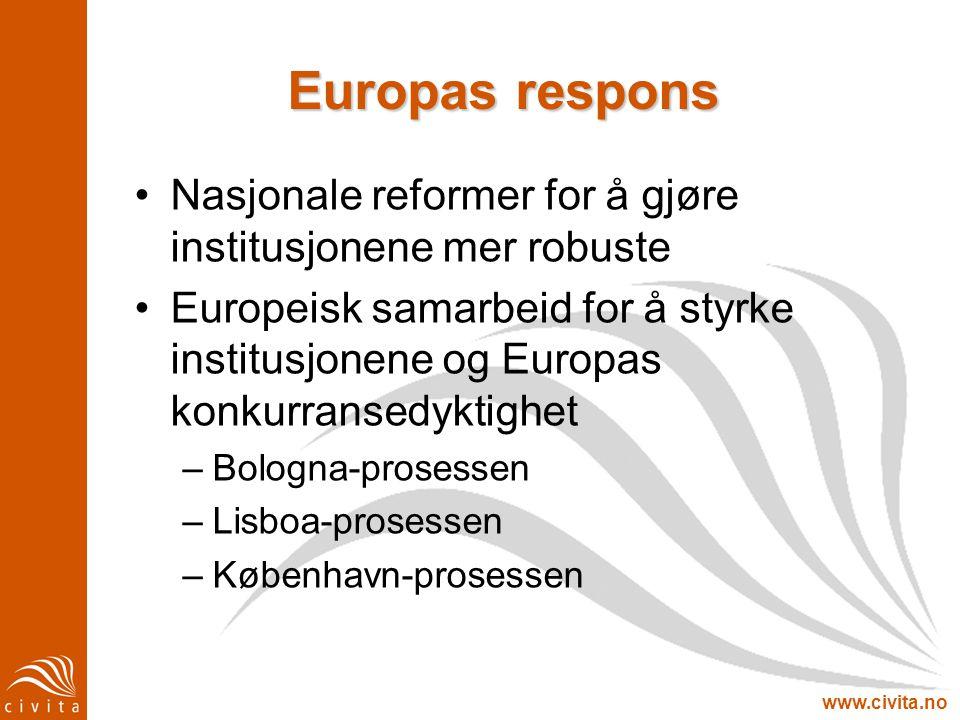 Europas respons Nasjonale reformer for å gjøre institusjonene mer robuste.