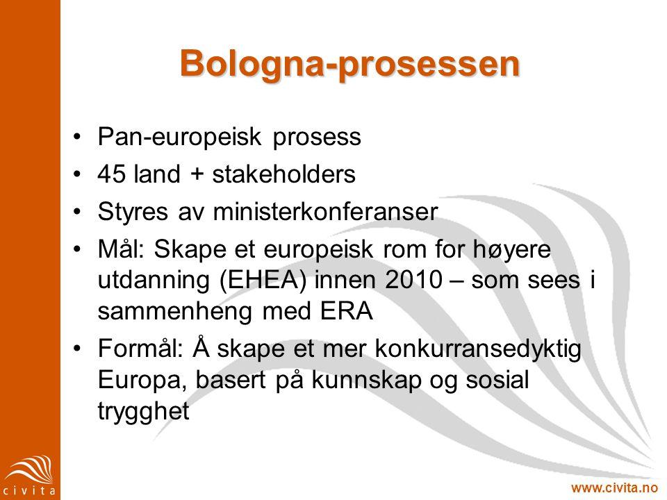 Bologna-prosessen Pan-europeisk prosess 45 land + stakeholders