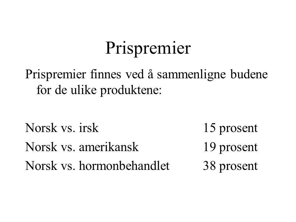 Prispremier Prispremier finnes ved å sammenligne budene for de ulike produktene: Norsk vs. irsk 15 prosent.