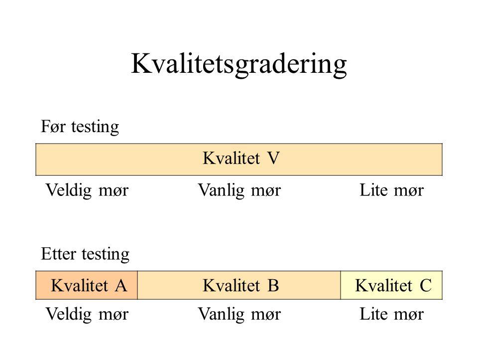 Kvalitetsgradering Før testing Kvalitet V Veldig mør Vanlig mør