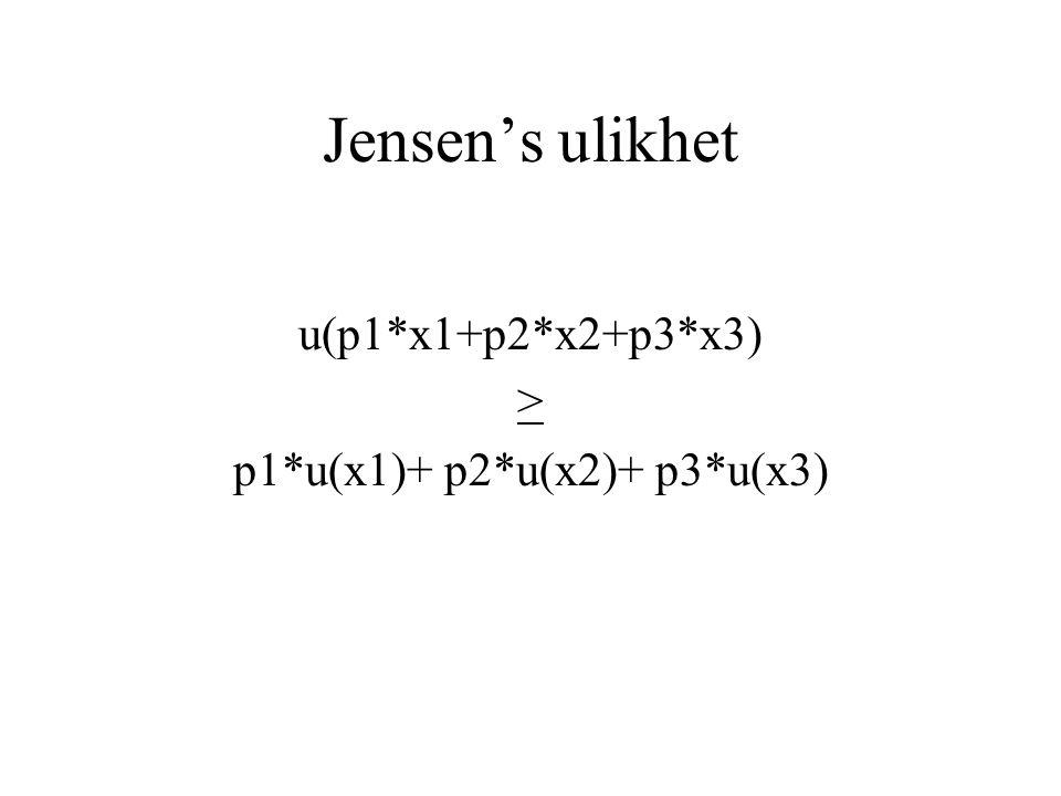 p1*u(x1)+ p2*u(x2)+ p3*u(x3)