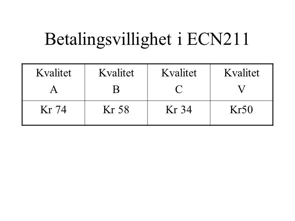 Betalingsvillighet i ECN211