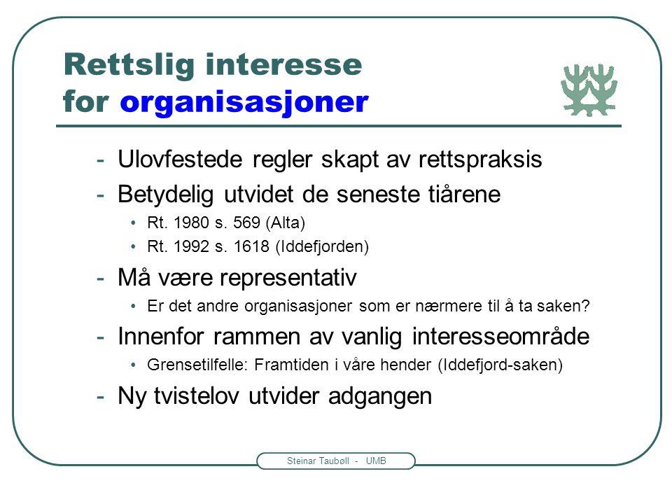 Rettslig interesse for organisasjoner