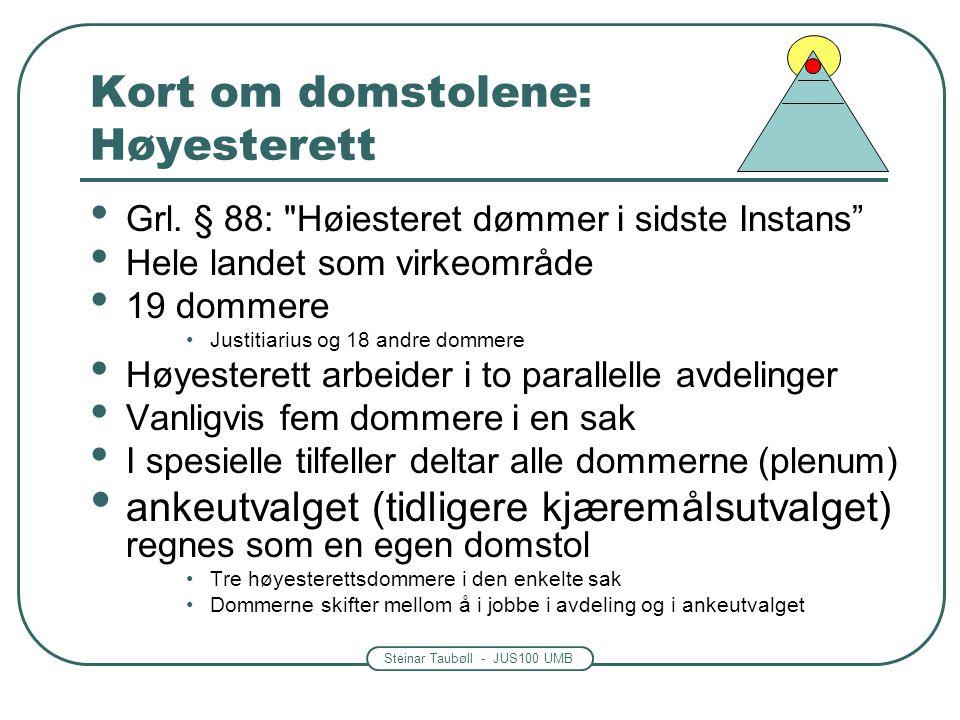 Kort om domstolene: Høyesterett