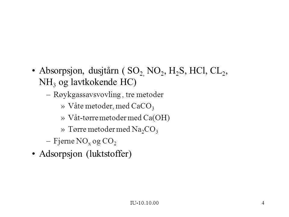 Absorpsjon, dusjtårn ( SO2, NO2, H2S, HCl, CL2, NH3 og lavtkokende HC)