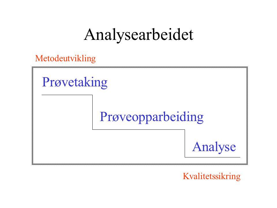 Analysearbeidet Prøvetaking Prøveopparbeiding Analyse Metodeutvikling